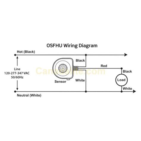 Leviton Osfhu Itw Passive Infrared Fixture Mount High Bay