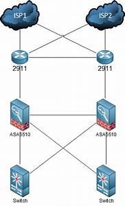 Cisco - Dual Asa5510 With Dual Isp Failover
