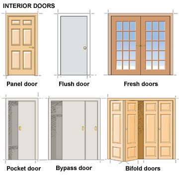 cabinet door construction types interior doors interior details pinterest interior