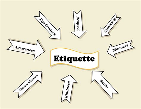 Etiquette And Manners — Steemit