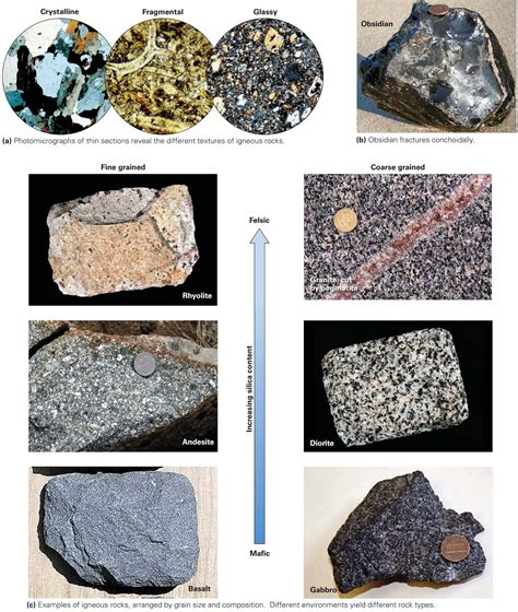 How Do You Describe an Igneous Rock? ~ Learning Geology
