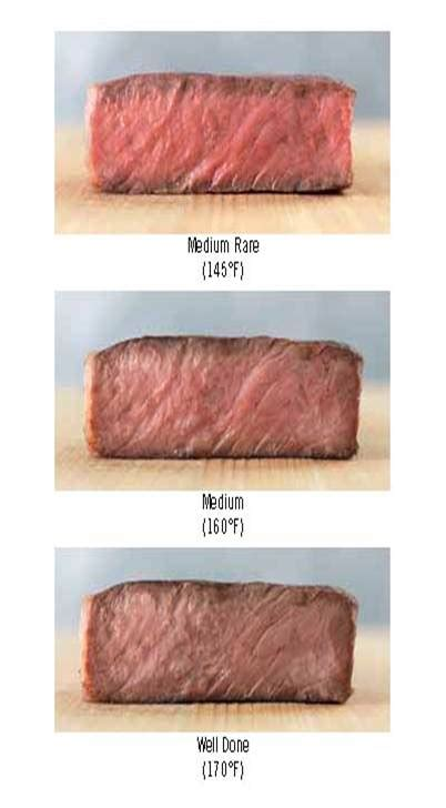 steak temperatures the gallery for gt rare steak temperature