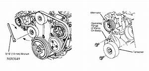 1994 Saturn Sl1 Serpentine Belt Routing And Timing Belt Diagrams