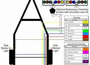 Wiring Diagram For 6 Prong Trailer Plug