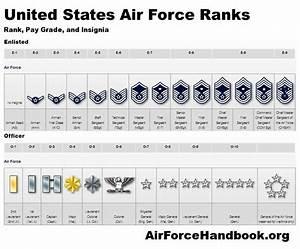 Google Org Chart Builder Air Force Rank Chart Elsik Hs Afjrotc Tx 947