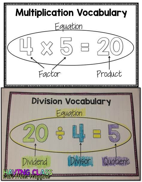 teaching multiplication grade 1 how to teach the