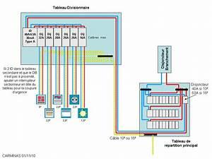 Section De Cable électrique : forum questions r ponses d pannage lectricit section ~ Dailycaller-alerts.com Idées de Décoration
