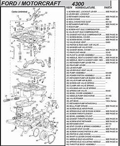 Weber Diagrams Page