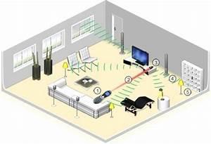 Außenbeleuchtung Mit Fernbedienung Steuern : licht per fernbedienung steuern ~ Watch28wear.com Haus und Dekorationen