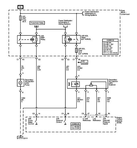 Fuse Box Diagram For 2008 Pontiac G5 by 2007 Pontiac G5 Radio Wiring Diagram Wiring Diagram For Free