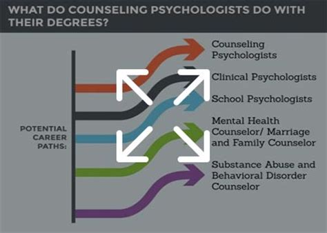 Top Masters In Counseling Psychology Programs  Mscp. Christian Budgeting Tools Elemental Neos Deck. Edwards Insurance Agency Credit Rating System. Medical Courses Online Low Cost Home Security. The Woodlands Assisted Living. University Columbus Ohio Best Lean Mass Cycle. Cloud Computing Projects Types Of Journalists. Gas And Electric Utilities Cash On Car Titles. Microsoft Sql Server Training