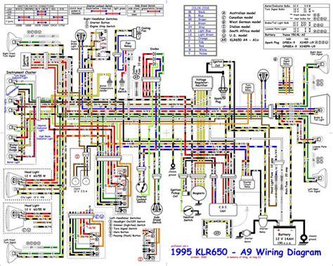 Stator Missing Wire Klx Klr Thumpertalk