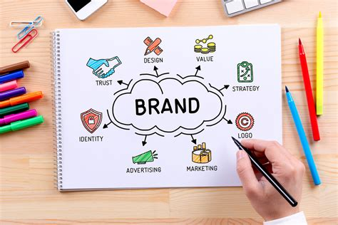Branding & Advertisement Agency