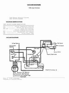 1988 Jeep Cherokee 40 Vacuum Diagram