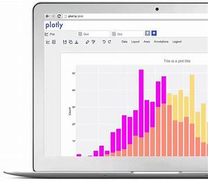 Chart Graphing Plotly Make Charts And Dashboards Online