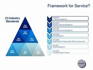 Documentation Framework For It Service Delivery