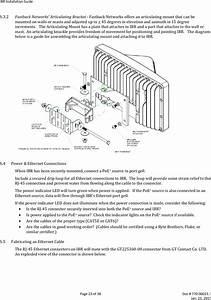 Cbf Networks Fastback Networks 103 Intelligent Backhaul