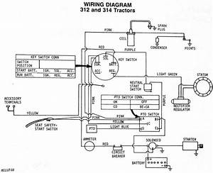 Wiring Diagram For John Deere 314