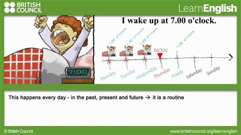 present simple  routines johnny grammar learn