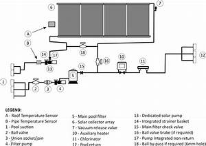 Solar Pool Heater Valves