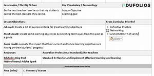 Teaching Objective Examples Building Great Lesson Objectives And Learning Outcomes