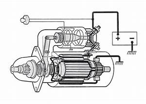 1998 C70 Starter Motor Stuck Solenoid  Mvsuccess
