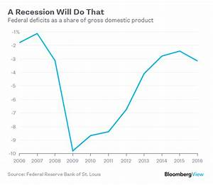 Debt Keeps Rising and Nothing Bad Happens - Bloomberg