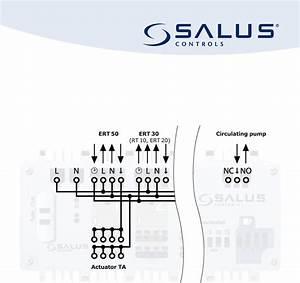 Bedienungsanleitung Salus Kl06  Seite 4 Von 5   Deutsch