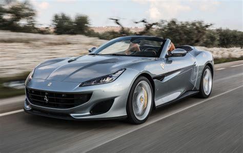 Ferrari's Profit, Chevrolet Corvette C8r, Musk Taking