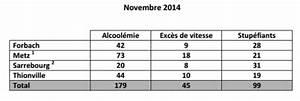 Suspension Permis De Conduire Exces De Vitesse : permis de conduire 300 suspensions en moselle en novembre ~ Medecine-chirurgie-esthetiques.com Avis de Voitures