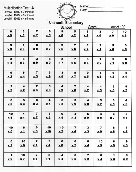 timed multiplication test worksheets multiplication
