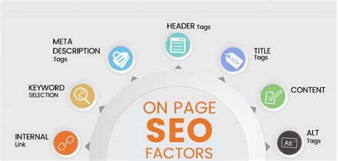 Page Seo Services Optimization