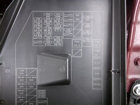 2008 scion xb fuse box diagram wiring library