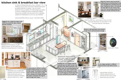 what is the difference between architecture and interior design 88 interior design and architecture difference the role of any two different interior