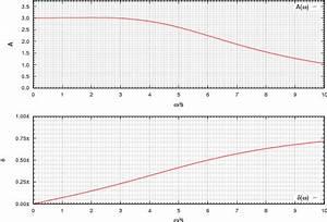 Gravitationskraft Berechnen : aufgabenblatt zum seminar 01 phys70357 elektrizitatslehre und magnetismus physik ~ Themetempest.com Abrechnung