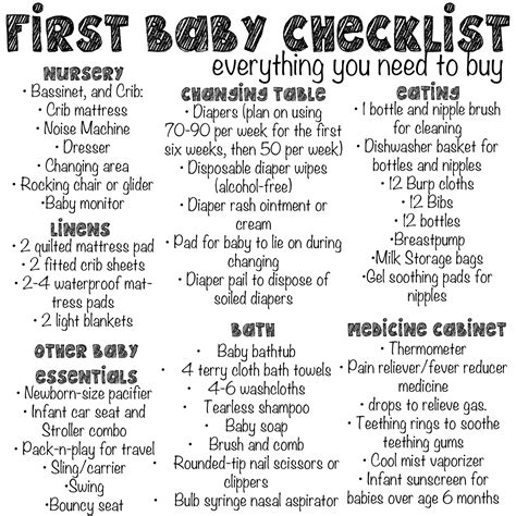 Blue Door & Burlap First Baby Checklist