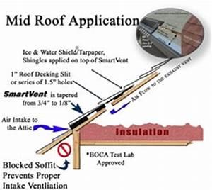 17 Best images about SmartVent attic ventilation on ...