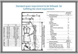 8 X 10 Closet Design by Bhavika Goyal B Sc Interior Design Wardrobe Planning Work