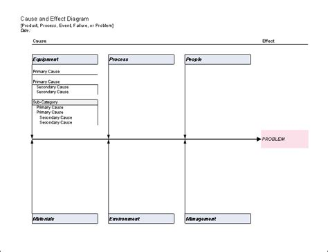 cause and effect diagram template fishbone diagram free cause and effect diagram for excel