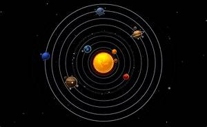 Solar system. Johannes Kepler. | Greta Salimovaite / PVA