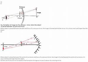 Lakhmir Singh Physics Class 10 Solutions Chapter 4