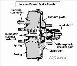 diagnose power brakes With besides mustang vacuum line diagram further brake light wiring diagram