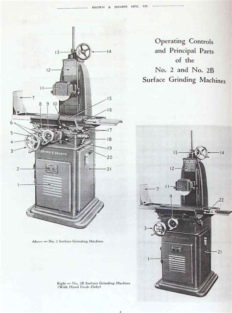 brown sharpe    surface grinder operators