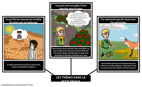 Ilustrē Tēmas Le Petit Prince