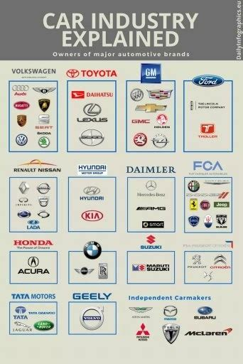 Companies Owned By Fiat by Which Are The Companies Owned By Volkswagen Quora