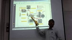 Fuel Injection System Aircraft Piston Engine