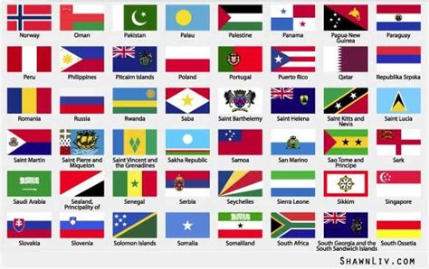 countries that start with n