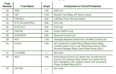 Wiring Diagrams Free Manual Ebooks Acura Fuse
