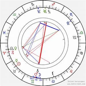 Emilia Clarke Birth Chart Horoscope Date Of Birth Astro