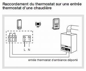 Thermostat Connecté Chaudière Gaz : branchement de mon thermostat d 39 ambiance hager ek560 page 1 r gulations et thermostats d ~ Melissatoandfro.com Idées de Décoration